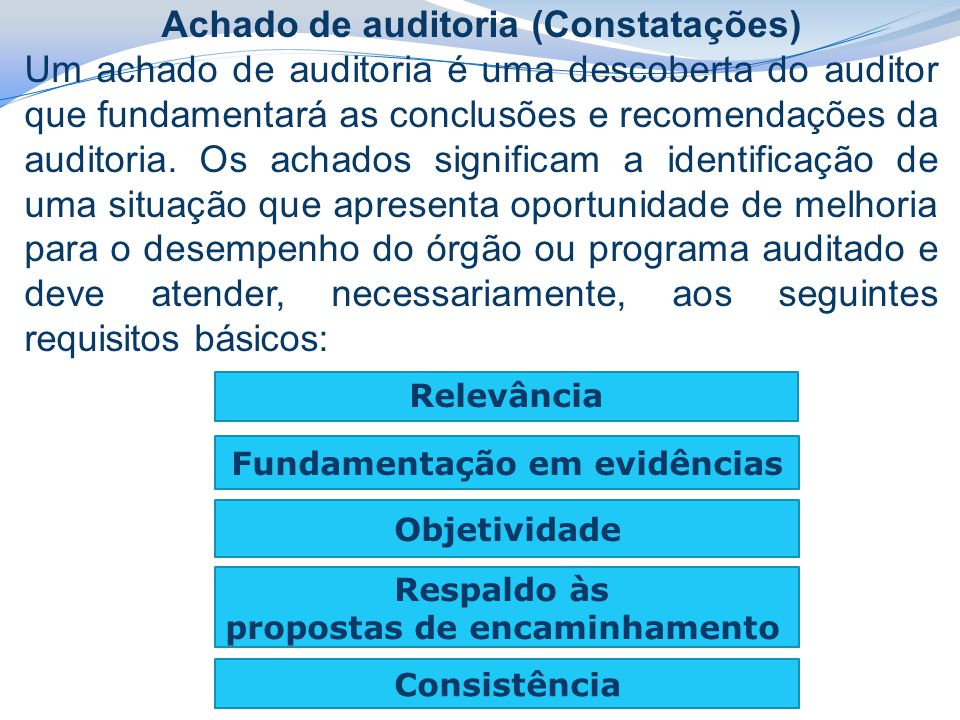 Achado de auditoria Qualquer que seja a estratégia metodológica a ser adotada, cada questão de auditoria deve ser analisada segundo os seguintes elementos que consubstanciam os achados de auditoria: Situação encontrada Critério Causa Efeito