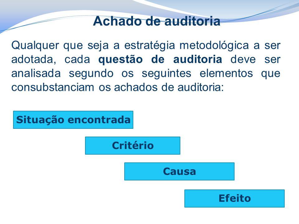 Achado de auditoria Qualquer que seja a estratégia metodológica a ser adotada, cada questão de auditoria deve ser analisada segundo os seguintes eleme