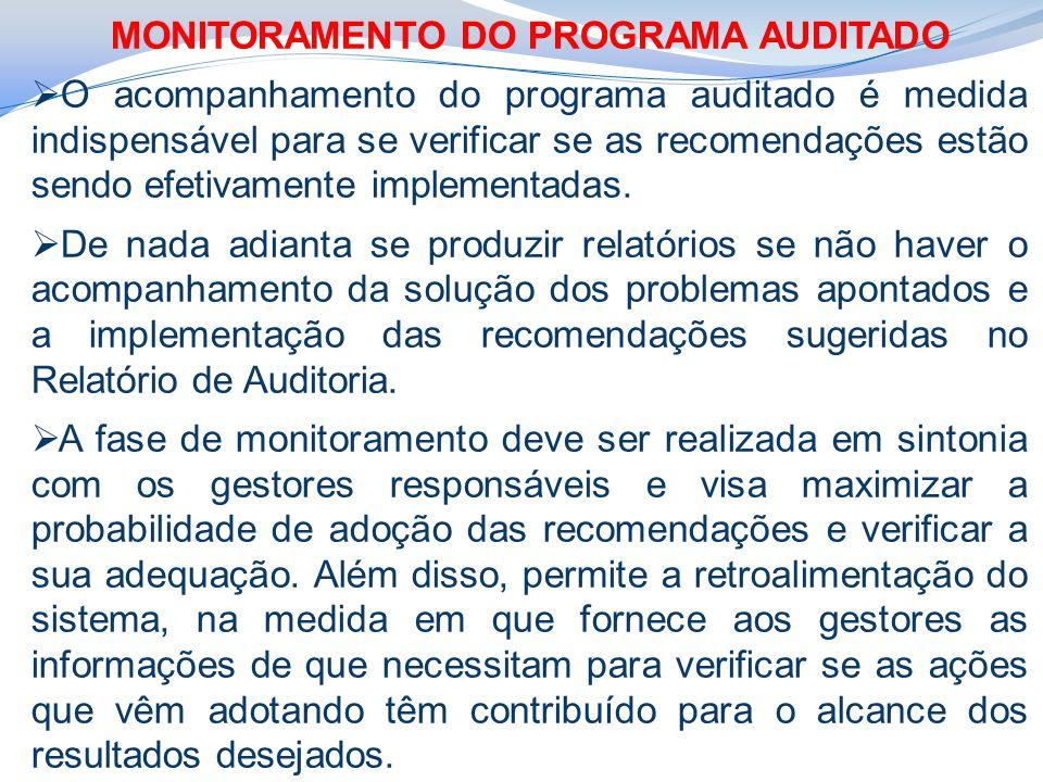 MONITORAMENTO DO PROGRAMA AUDITADO  O acompanhamento do programa auditado é medida indispensável para se verificar se as recomendações estão sendo efetivamente implementadas.