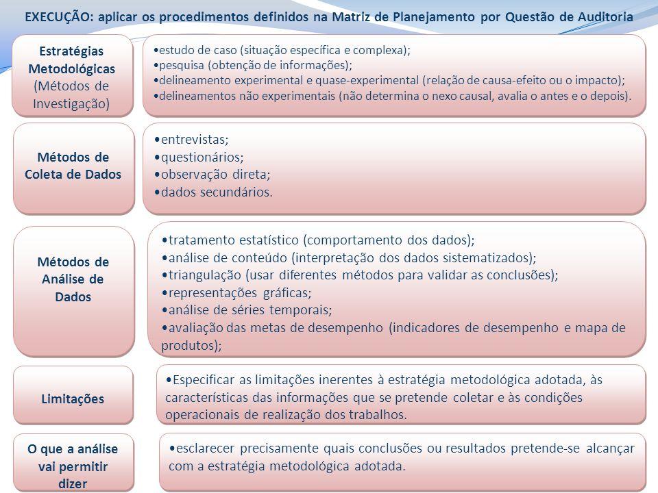 estudo de caso (situação específica e complexa); pesquisa (obtenção de informações); delineamento experimental e quase-experimental (relação de causa-efeito ou o impacto); delineamentos não experimentais (não determina o nexo causal, avalia o antes e o depois).