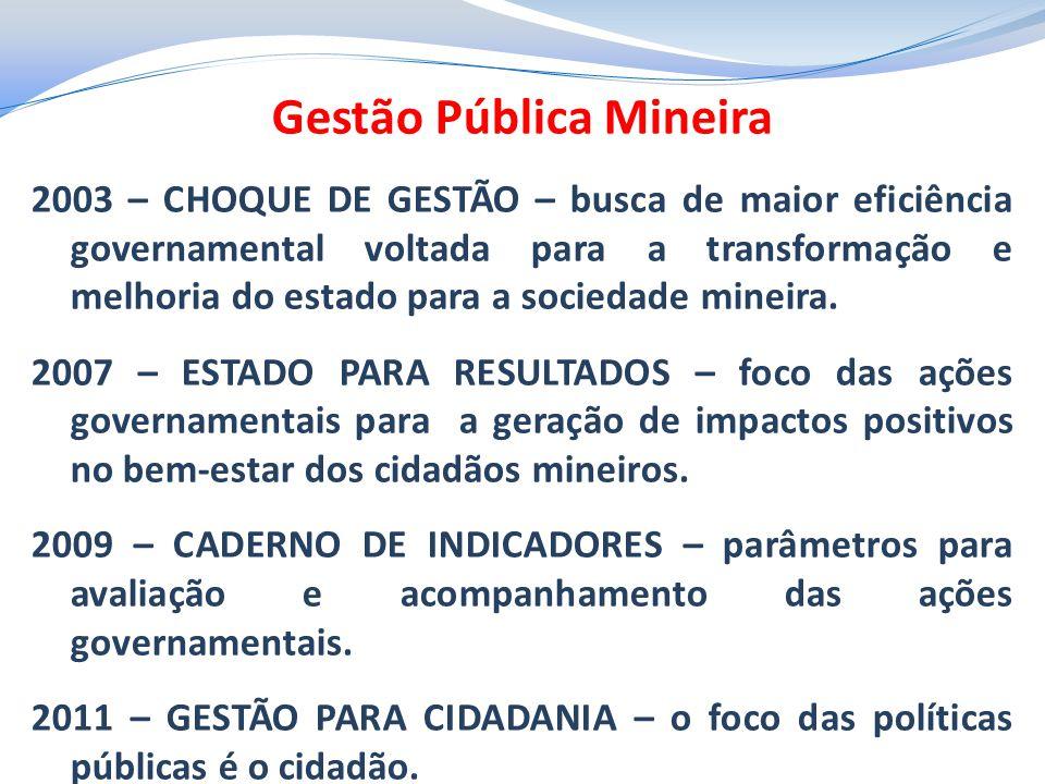 Gestão Pública Mineira 2003 – CHOQUE DE GESTÃO – busca de maior eficiência governamental voltada para a transformação e melhoria do estado para a soci