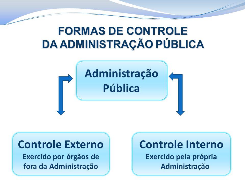 FORMAS DE CONTROLE DA ADMINISTRAÇÃO PÚBLICA Administração Pública Controle Externo Exercido por órgãos de fora da Administração Controle Interno Exerc