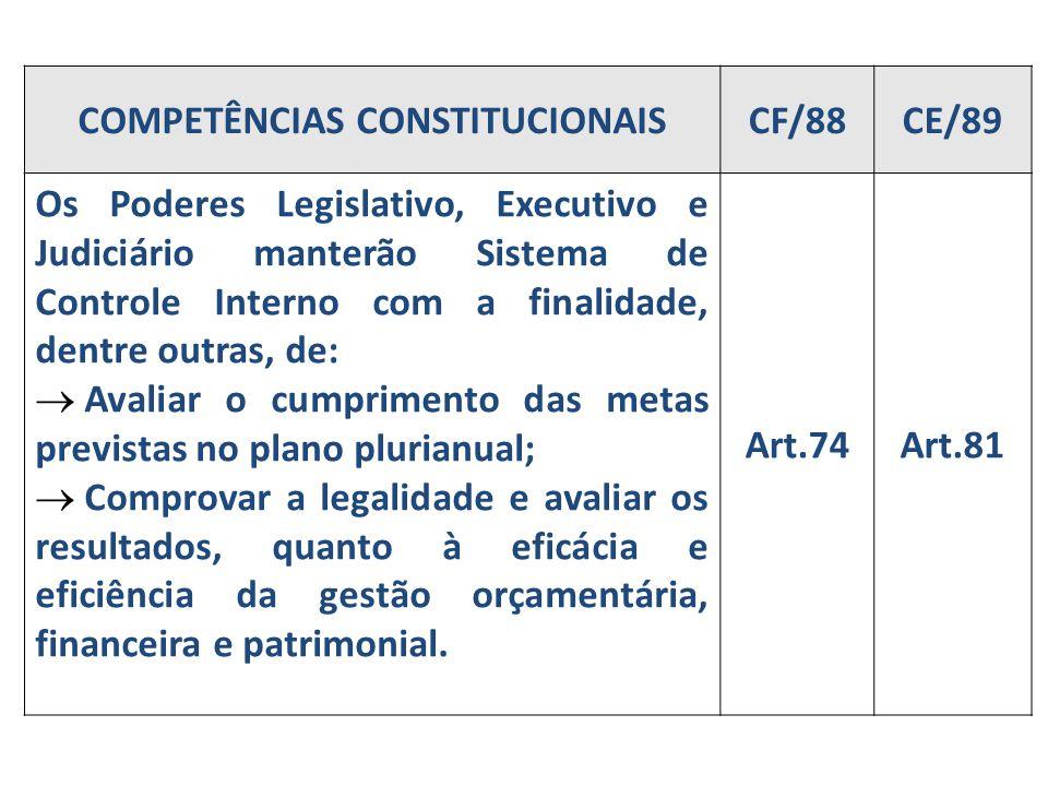 COMPETÊNCIAS CONSTITUCIONAISCF/88CE/89 Os Poderes Legislativo, Executivo e Judiciário manterão Sistema de Controle Interno com a finalidade, dentre ou