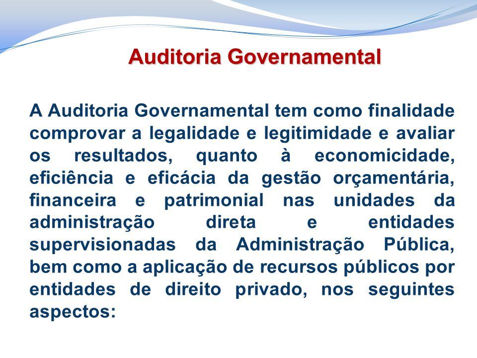 A Auditoria Governamental tem como finalidade comprovar a legalidade e legitimidade e avaliar os resultados, quanto à economicidade, eficiência e efic