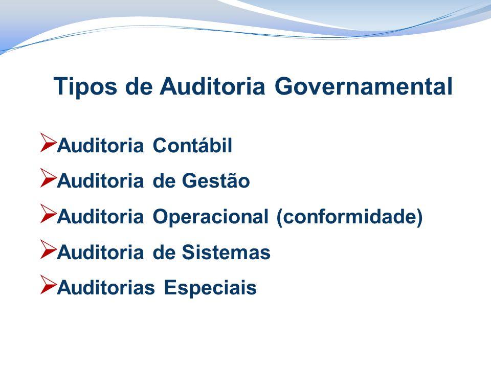 Tipos de Auditoria Governamental  Auditoria Contábil  Auditoria de Gestão  Auditoria Operacional (conformidade)  Auditoria de Sistemas  Auditoria