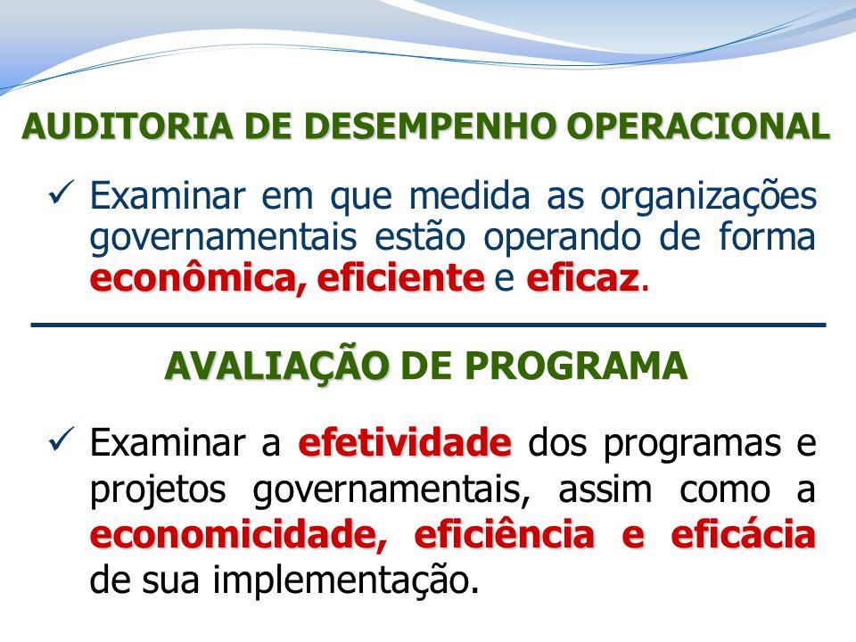 AUDITORIA DE DESEMPENHO OPERACIONAL econômicaeficienteeficaz Examinar em que medida as organizações governamentais estão operando de forma econômica,