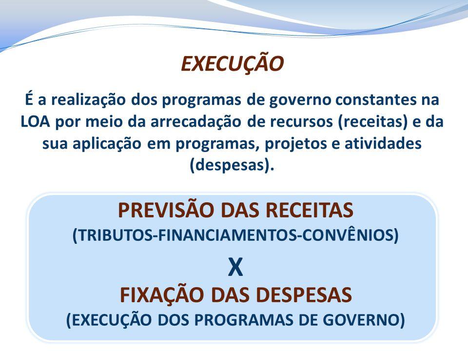 EXECUÇÃO É a realização dos programas de governo constantes na LOA por meio da arrecadação de recursos (receitas) e da sua aplicação em programas, pro
