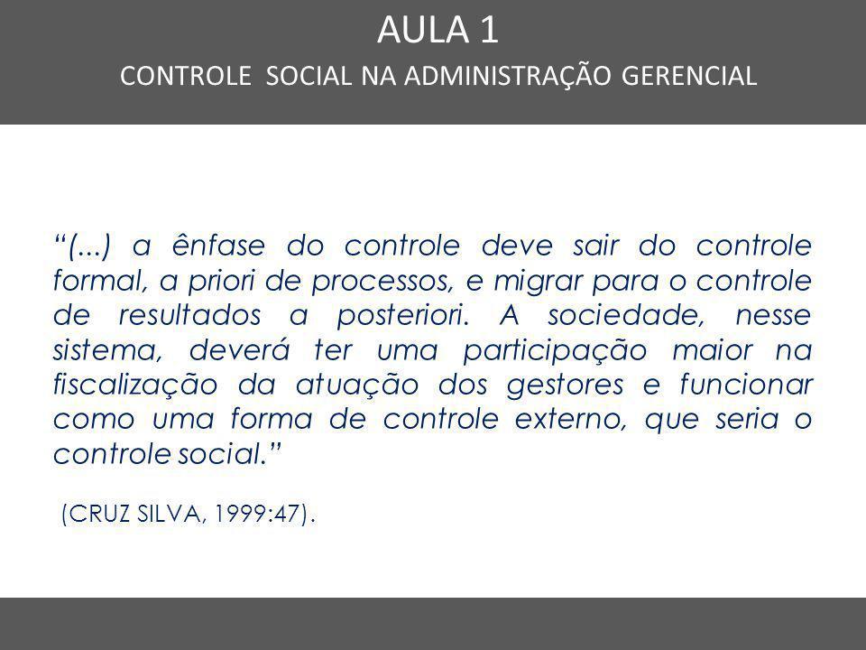 """Nome do Curso em uma linha AULA 1 CONTROLE SOCIAL NA ADMINISTRAÇÃO GERENCIAL """"(...) a ênfase do controle deve sair do controle formal, a priori de pro"""