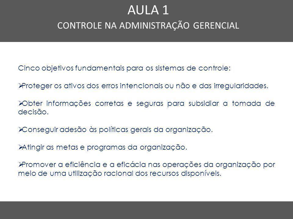 Nome do Curso em uma linha AULA 1 CONTROLE NA ADMINISTRAÇÃO GERENCIAL Cinco objetivos fundamentais para os sistemas de controle:  Proteger os ativos