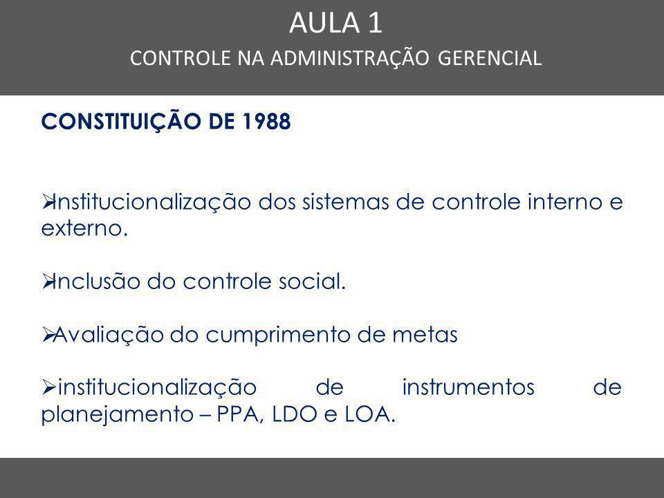 Nome do Curso em uma linha AULA 1 CONTROLE NA ADMINISTRAÇÃO GERENCIAL CONSTITUIÇÃO DE 1988  Institucionalização dos sistemas de controle interno e ex