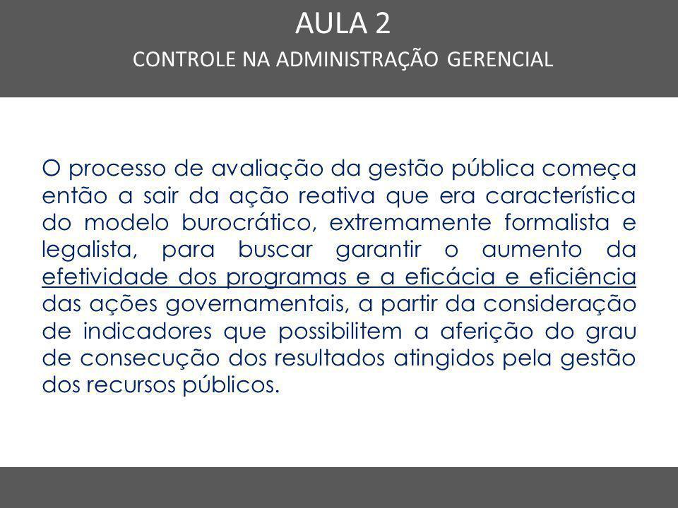 Nome do Curso em uma linha O processo de avaliação da gestão pública começa então a sair da ação reativa que era característica do modelo burocrático,