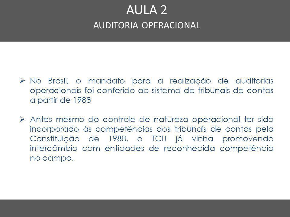 Nome do Curso em uma linha AULA 2 AUDITORIA OPERACIONAL  No Brasil, o mandato para a realização de auditorias operacionais foi conferido ao sistema d