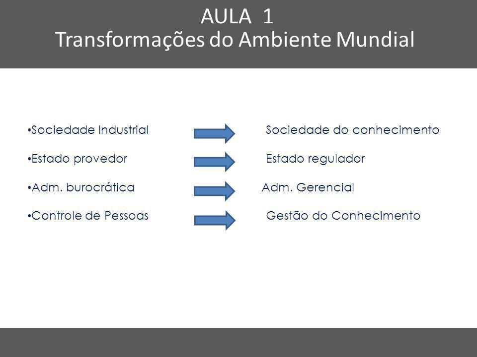 Dimensões da Reforma do Estado  Responsabilidade Fiscal : equilíbrio das contas públicas.
