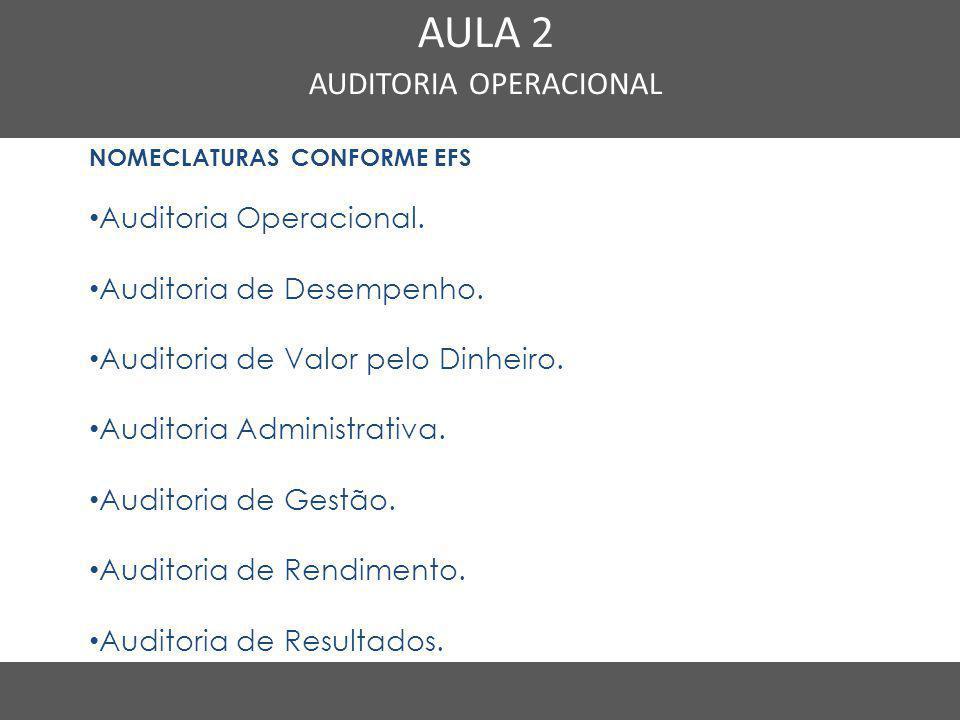 Nome do Curso em uma linha AULA 2 AUDITORIA OPERACIONAL NOMECLATURAS CONFORME EFS Auditoria Operacional. Auditoria de Desempenho. Auditoria de Valor p