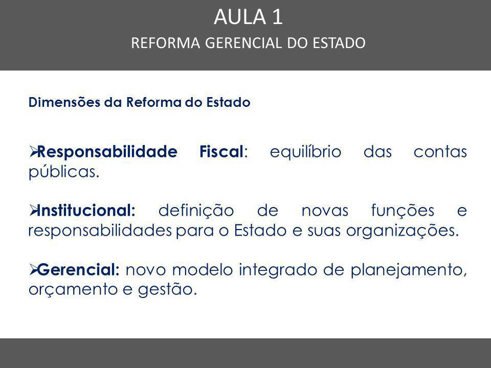 Dimensões da Reforma do Estado  Responsabilidade Fiscal : equilíbrio das contas públicas.  Institucional: definição de novas funções e responsabilid