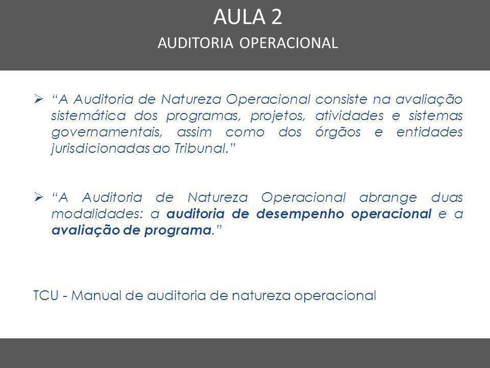 """Nome do Curso em uma linha AULA 2 AUDITORIA OPERACIONAL  """"A Auditoria de Natureza Operacional consiste na avaliação sistemática dos programas, projet"""