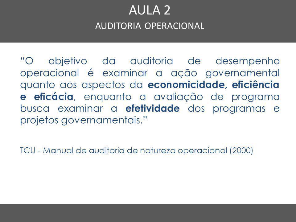"""Nome do Curso em uma linha AULA 2 AUDITORIA OPERACIONAL """"O objetivo da auditoria de desempenho operacional é examinar a ação governamental quanto aos"""