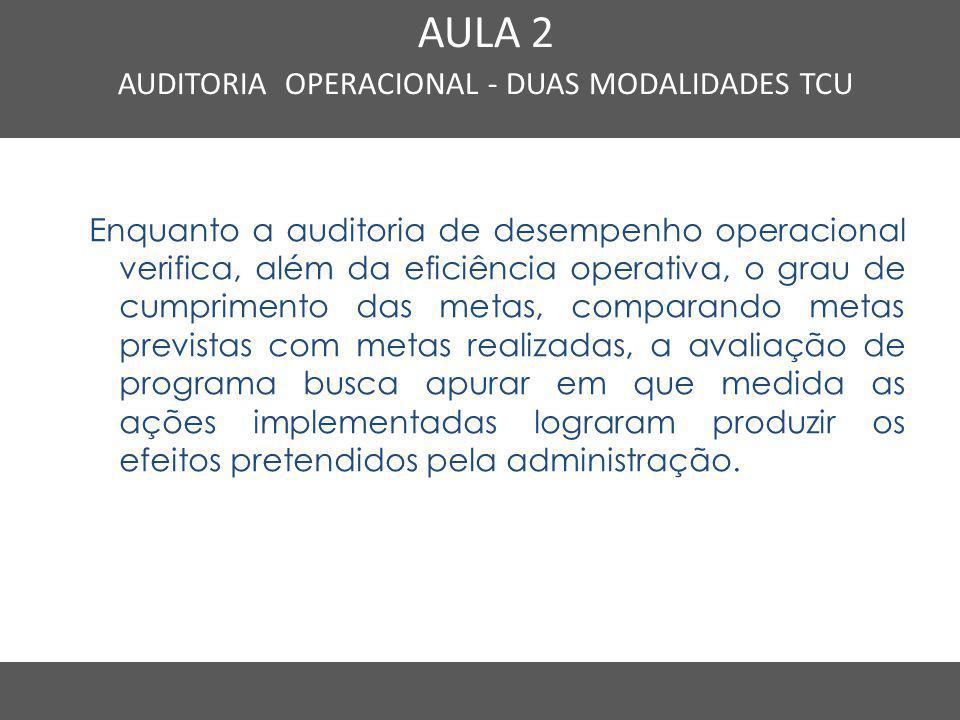 Nome do Curso em uma linha AULA 2 AUDITORIA OPERACIONAL - DUAS MODALIDADES TCU Enquanto a auditoria de desempenho operacional verifica, além da eficiê