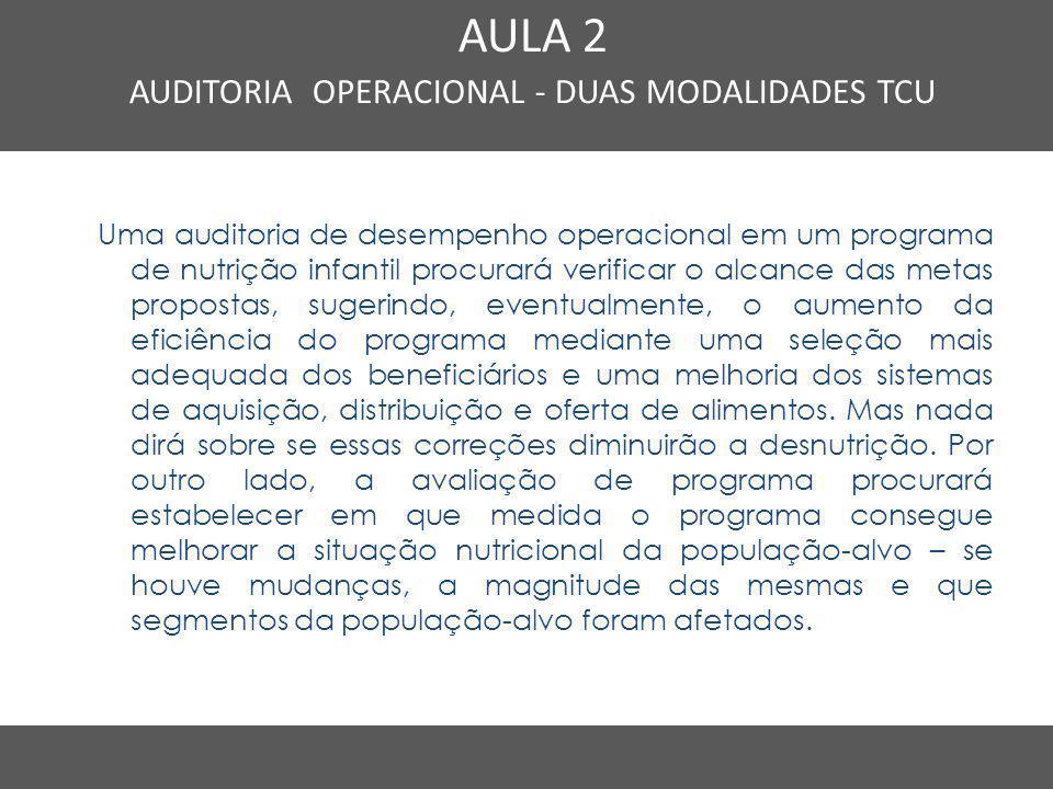 Nome do Curso em uma linha AULA 2 AUDITORIA OPERACIONAL - DUAS MODALIDADES TCU Uma auditoria de desempenho operacional em um programa de nutrição infa
