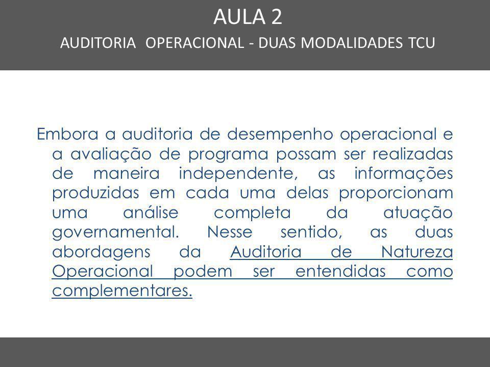 Nome do Curso em uma linha AULA 2 AUDITORIA OPERACIONAL - DUAS MODALIDADES TCU Embora a auditoria de desempenho operacional e a avaliação de programa
