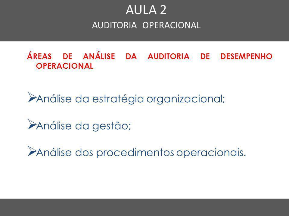 Nome do Curso em uma linha AULA 2 AUDITORIA OPERACIONAL ÁREAS DE ANÁLISE DA AUDITORIA DE DESEMPENHO OPERACIONAL  Análise da estratégia organizacional