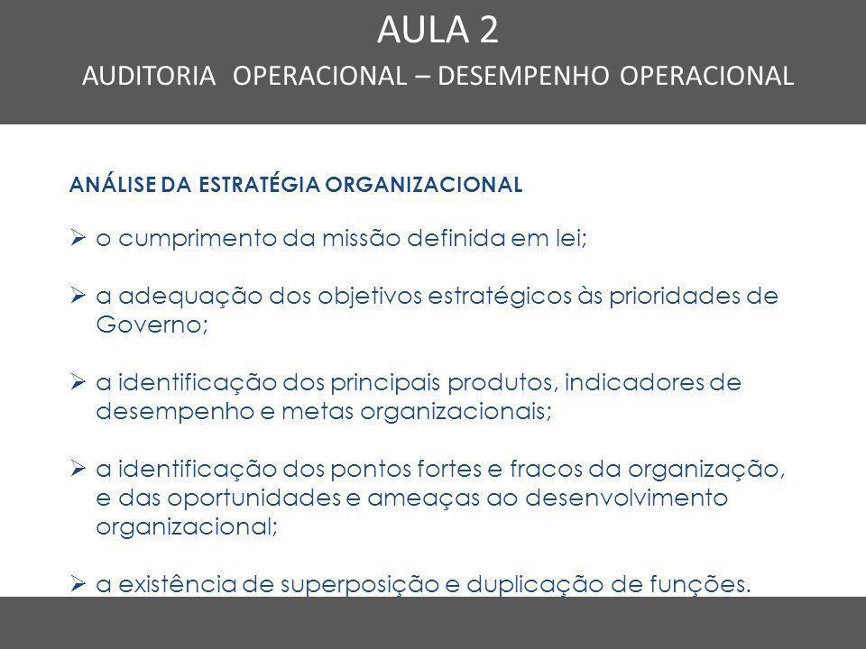 Nome do Curso em uma linha AULA 2 AUDITORIA OPERACIONAL – DESEMPENHO OPERACIONAL ANÁLISE DA ESTRATÉGIA ORGANIZACIONAL  o cumprimento da missão defini