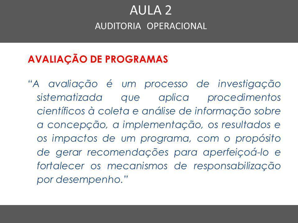 """Nome do Curso em uma linha AULA 2 AUDITORIA OPERACIONAL AVALIAÇÃO DE PROGRAMAS """"A avaliação é um processo de investigação sistematizada que aplica pro"""