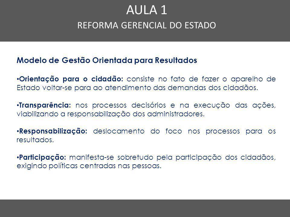Modelo de Gestão Orientada para Resultados Orientação para o cidadão: consiste no fato de fazer o aparelho de Estado voltar-se para ao atendimento das