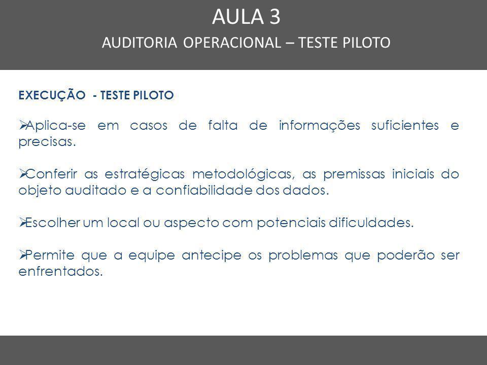 Nome do Curso em uma linha AULA 3 AUDITORIA OPERACIONAL – TESTE PILOTO EXECUÇÃO - TESTE PILOTO  Aplica-se em casos de falta de informações suficiente