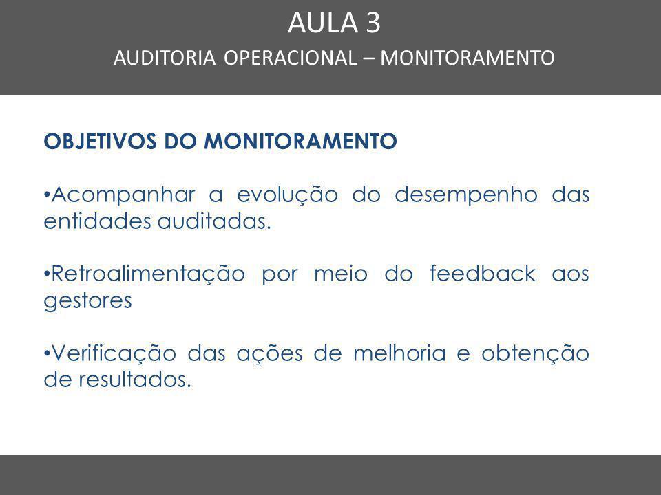 Nome do Curso em uma linha AULA 3 AUDITORIA OPERACIONAL – MONITORAMENTO OBJETIVOS DO MONITORAMENTO Acompanhar a evolução do desempenho das entidades a