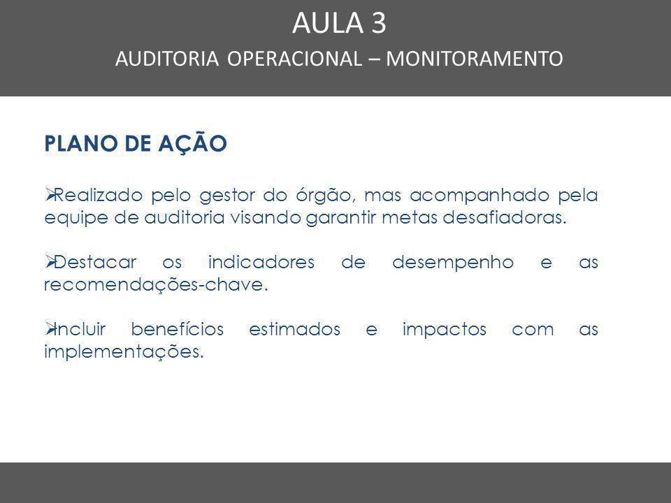 Nome do Curso em uma linha AULA 3 AUDITORIA OPERACIONAL – MONITORAMENTO PLANO DE AÇÃO  Realizado pelo gestor do órgão, mas acompanhado pela equipe de