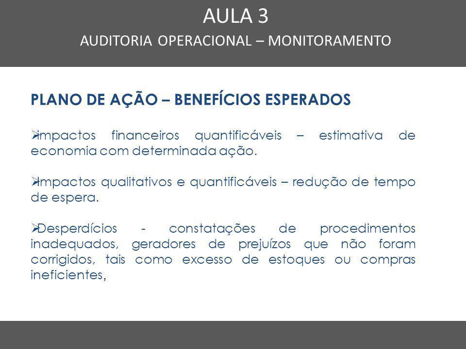 Nome do Curso em uma linha AULA 3 AUDITORIA OPERACIONAL – MONITORAMENTO PLANO DE AÇÃO – BENEFÍCIOS ESPERADOS  impactos financeiros quantificáveis – e