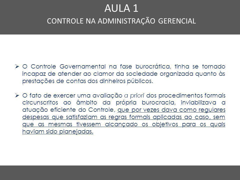 Nome do Curso em uma linha AULA 1 CONTROLE NA ADMINISTRAÇÃO GERENCIAL  O Controle Governamental na fase burocrática, tinha se tornado incapaz de aten