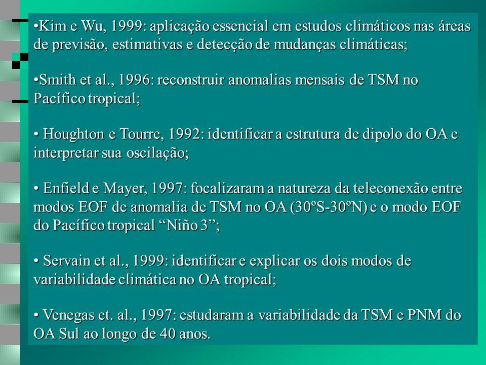 Kim e Wu, 1999: aplicação essencial em estudos climáticos nas áreas de previsão, estimativas e detecção de mudanças climáticas;Kim e Wu, 1999: aplicação essencial em estudos climáticos nas áreas de previsão, estimativas e detecção de mudanças climáticas; Smith et al., 1996: reconstruir anomalias mensais de TSM no Pacífico tropical;Smith et al., 1996: reconstruir anomalias mensais de TSM no Pacífico tropical; Houghton e Tourre, 1992: identificar a estrutura de dipolo do OA e interpretar sua oscilação; Houghton e Tourre, 1992: identificar a estrutura de dipolo do OA e interpretar sua oscilação; Enfield e Mayer, 1997: focalizaram a natureza da teleconexão entre modos EOF de anomalia de TSM no OA (30ºS-30ºN) e o modo EOF do Pacífico tropical Niño 3 ; Enfield e Mayer, 1997: focalizaram a natureza da teleconexão entre modos EOF de anomalia de TSM no OA (30ºS-30ºN) e o modo EOF do Pacífico tropical Niño 3 ; Servain et al., 1999: identificar e explicar os dois modos de variabilidade climática no OA tropical; Servain et al., 1999: identificar e explicar os dois modos de variabilidade climática no OA tropical; Venegas et.