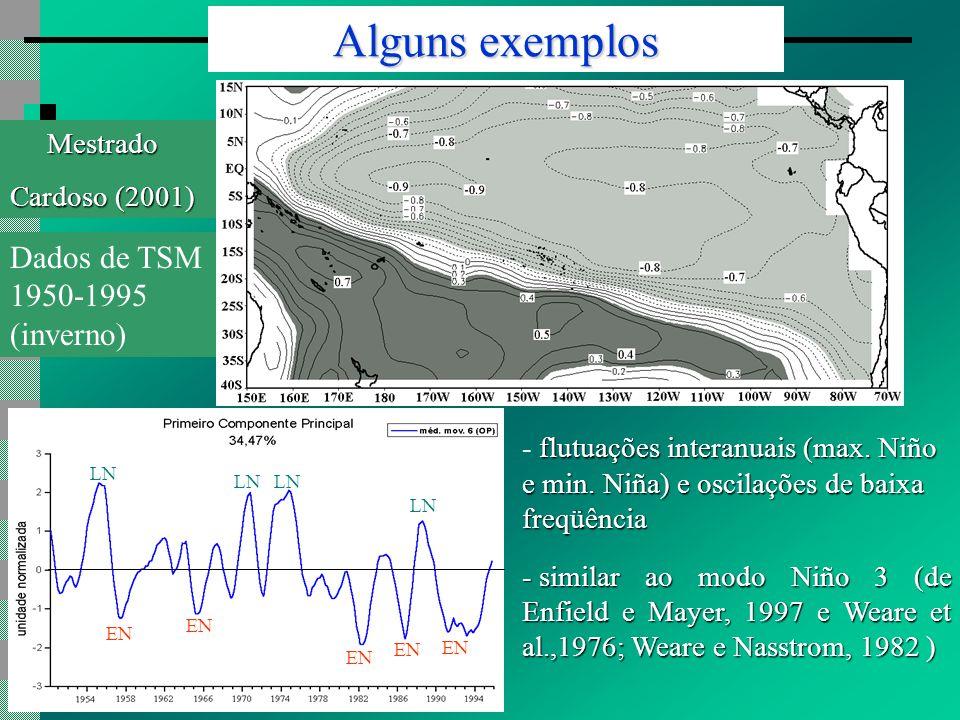 Alguns exemplos flutuações interanuais (max. Niño e min.
