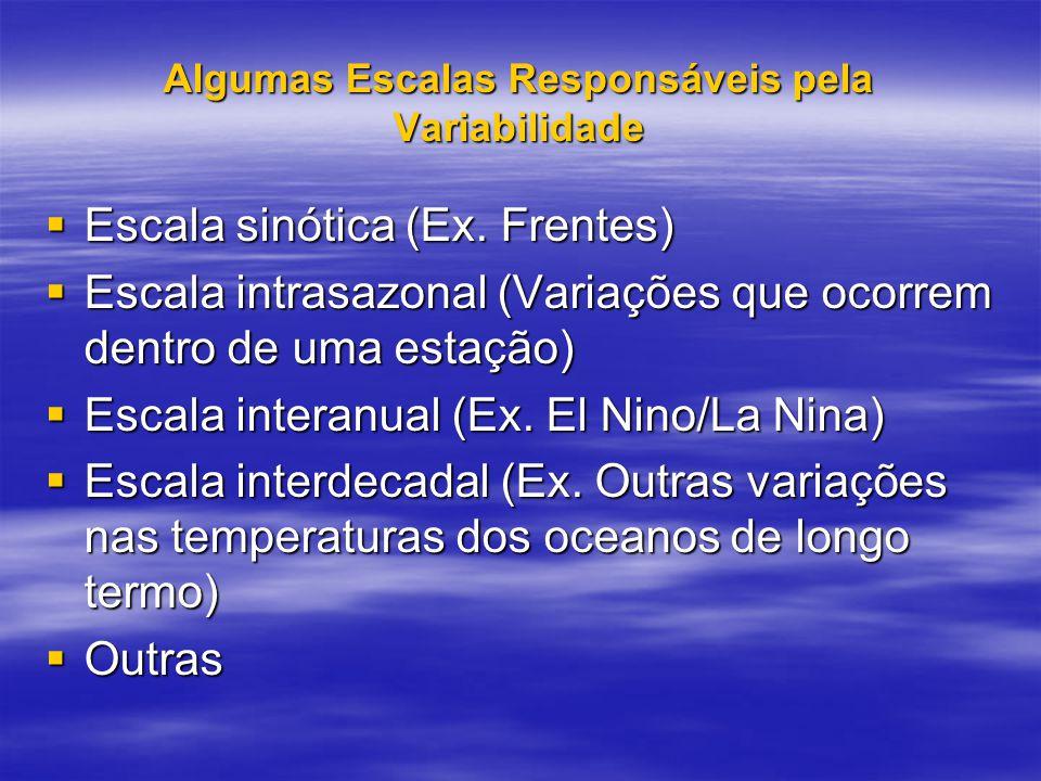 Algumas Escalas Responsáveis pela Variabilidade  Escala sinótica (Ex. Frentes)  Escala intrasazonal (Variações que ocorrem dentro de uma estação) 