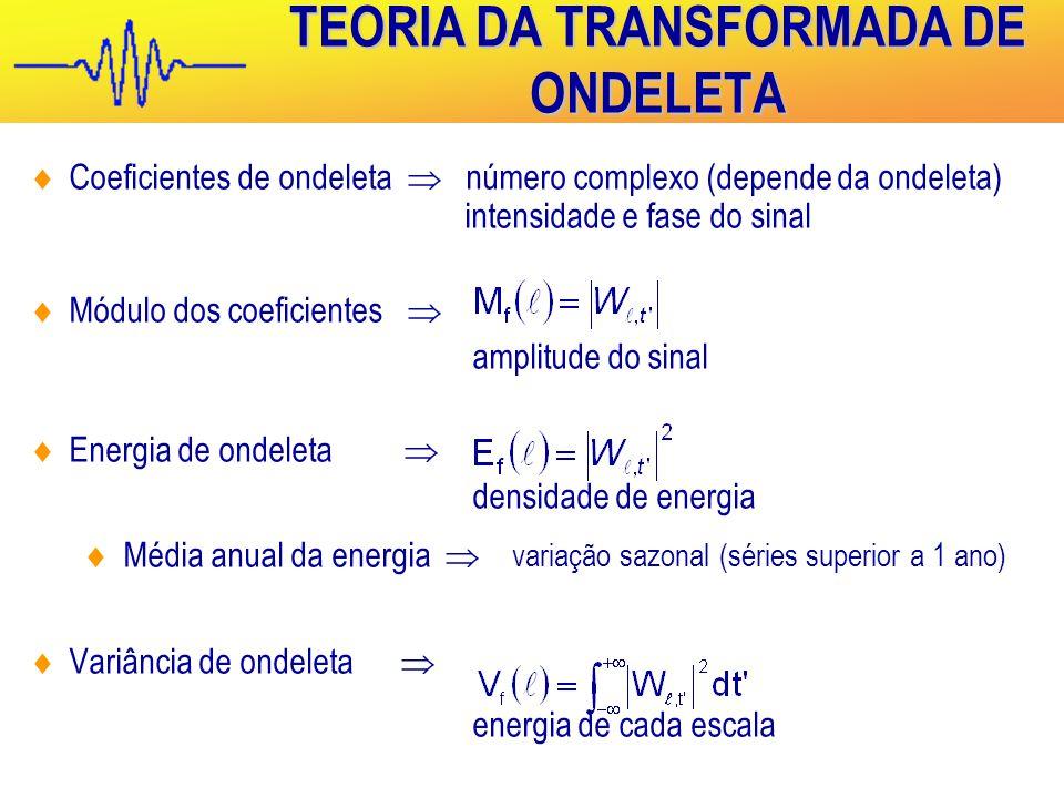 TEORIA DA TRANSFORMADA DE ONDELETA  Coeficientes de ondeleta  número complexo (depende da ondeleta) intensidade e fase do sinal  Módulo dos coeficientes  amplitude do sinal  Energia de ondeleta  densidade de energia  Média anual da energia  variação sazonal (séries superior a 1 ano)  Variância de ondeleta  energia de cada escala