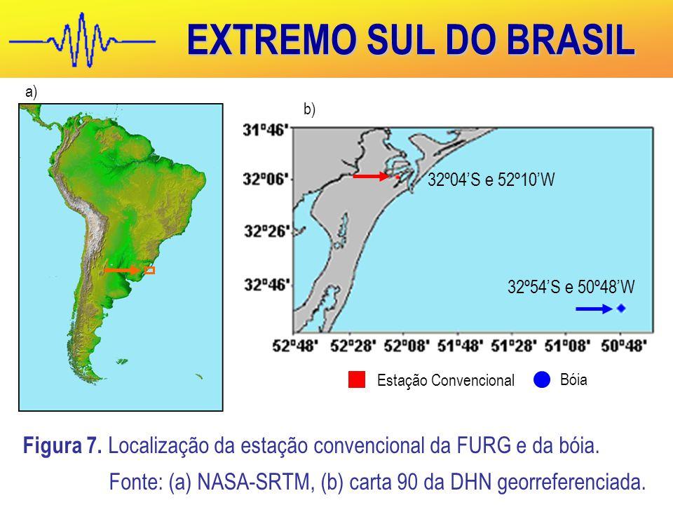 EXTREMO SUL DO BRASIL Estação Convencional Bóia a) b) Figura 7.