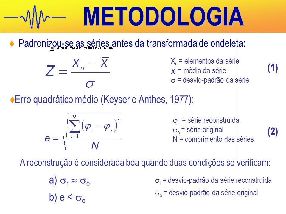 METODOLOGIA  Padronizou-se as séries antes da transformada de ondeleta: X n = elementos da série = média da série  = desvio-padrão da série  Erro quadrático médio (Keyser e Anthes, 1977):  r = série reconstruída  o = série original N = comprimento das séries A reconstrução é considerada boa quando duas condições se verificam: a)  r   o b)e <  o  r = desvio-padrão da série reconstruída  o = desvio-padrão da série original (1) (2)