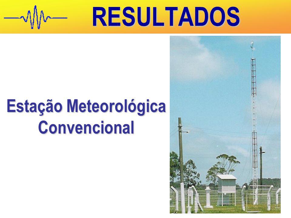 RESULTADOS Estação Meteorológica Convencional
