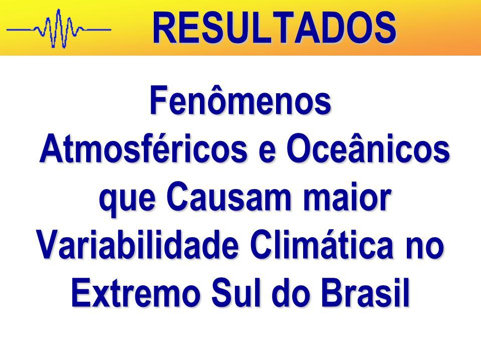 RESULTADOS Fenômenos Atmosféricos e Oceânicos Atmosféricos e Oceânicos que Causam maior que Causam maior Variabilidade Climática no Extremo Sul do Brasil