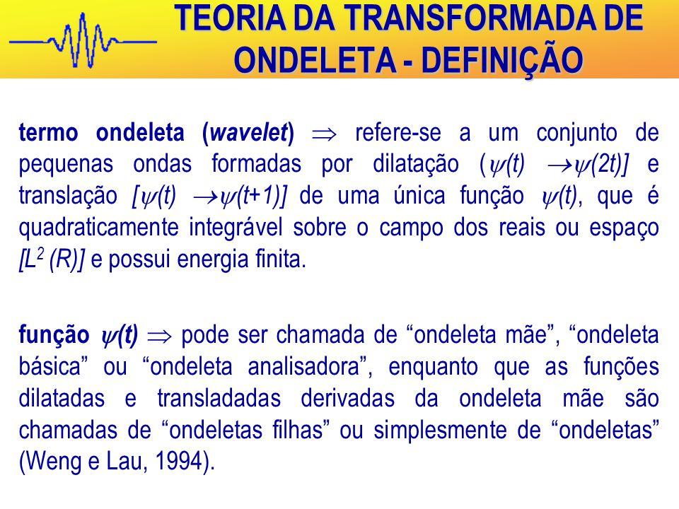 TEORIA DA TRANSFORMADA DE ONDELETA - DEFINIÇÃO termo ondeleta ( wavelet )  refere-se a um conjunto de pequenas ondas formadas por dilatação (  (t)  (2t)] e translação [  (t)  (t+1)] de uma única função  (t), que é quadraticamente integrável sobre o campo dos reais ou espaço [L 2 (R)] e possui energia finita.