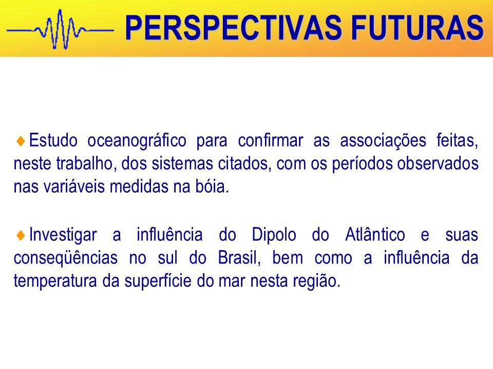 PERSPECTIVAS FUTURAS  Estudo oceanográfico para confirmar as associações feitas, neste trabalho, dos sistemas citados, com os períodos observados nas variáveis medidas na bóia.