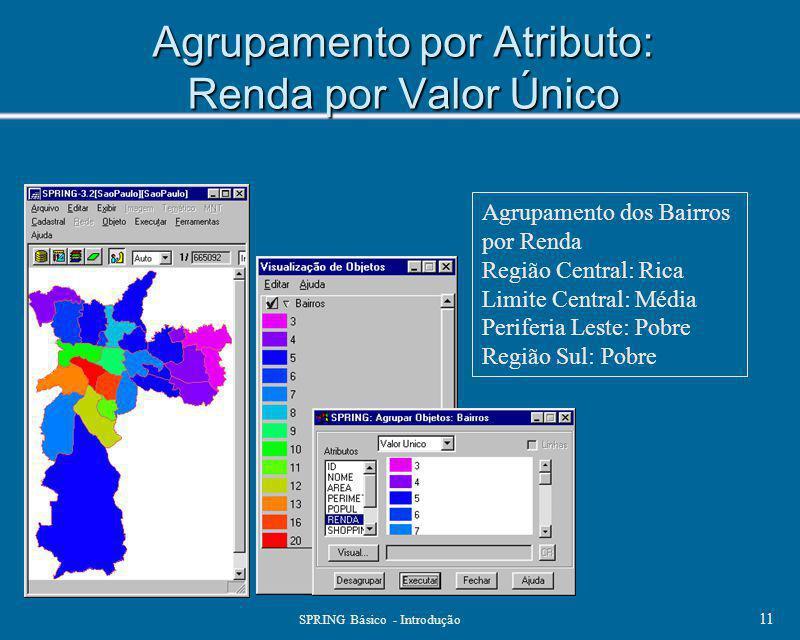 SPRING Básico - Introdução 11 Agrupamento por Atributo: Renda por Valor Único Agrupamento dos Bairros por Renda Região Central: Rica Limite Central: M