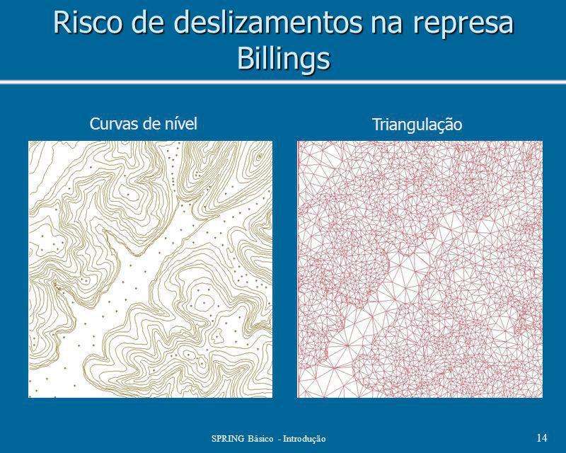 SPRING Básico - Introdução 14 Risco de deslizamentos na represa Billings Curvas de nível Triangulação