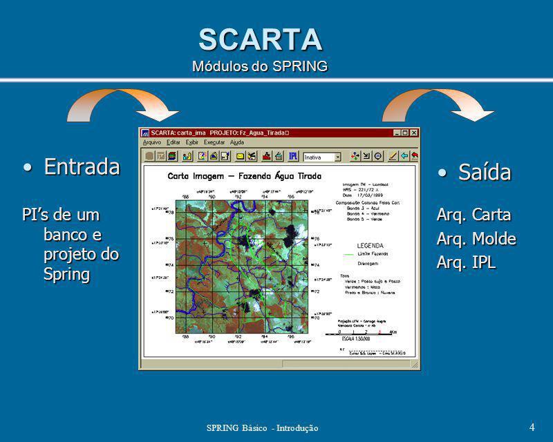 SPRING Básico - Introdução 4 SCARTA Módulos do SPRING EntradaEntrada PI's de um banco e projeto do Spring SaídaSaída Arq. Carta Arq. Molde Arq. IPL