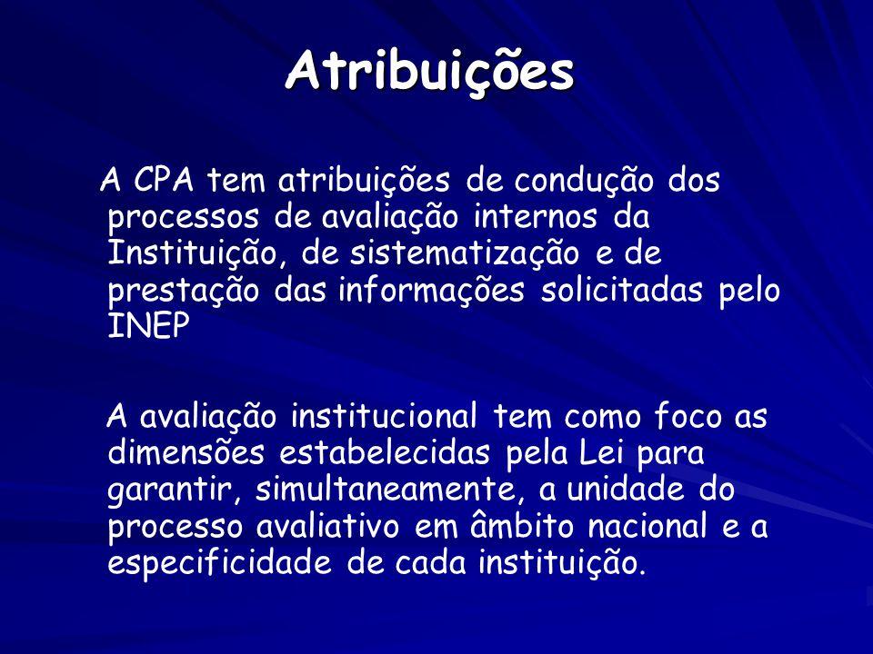 Atribuições A CPA tem atribuições de condução dos processos de avaliação internos da Instituição, de sistematização e de prestação das informações sol