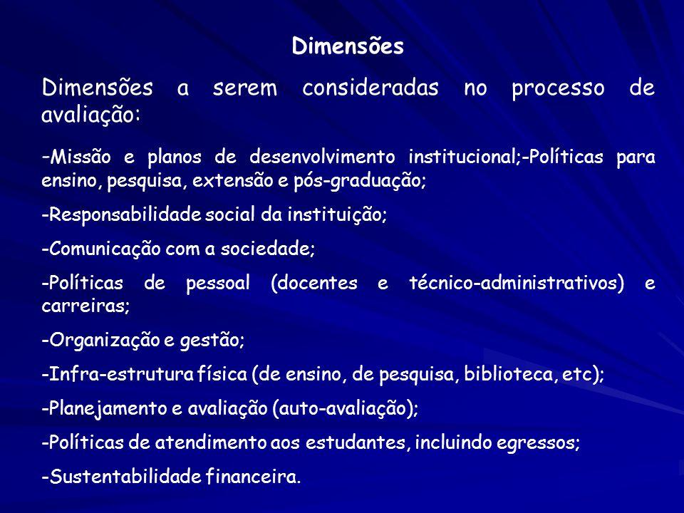 Dimensões Dimensões a serem consideradas no processo de avaliação: - Missão e planos de desenvolvimento institucional;-Políticas para ensino, pesquisa