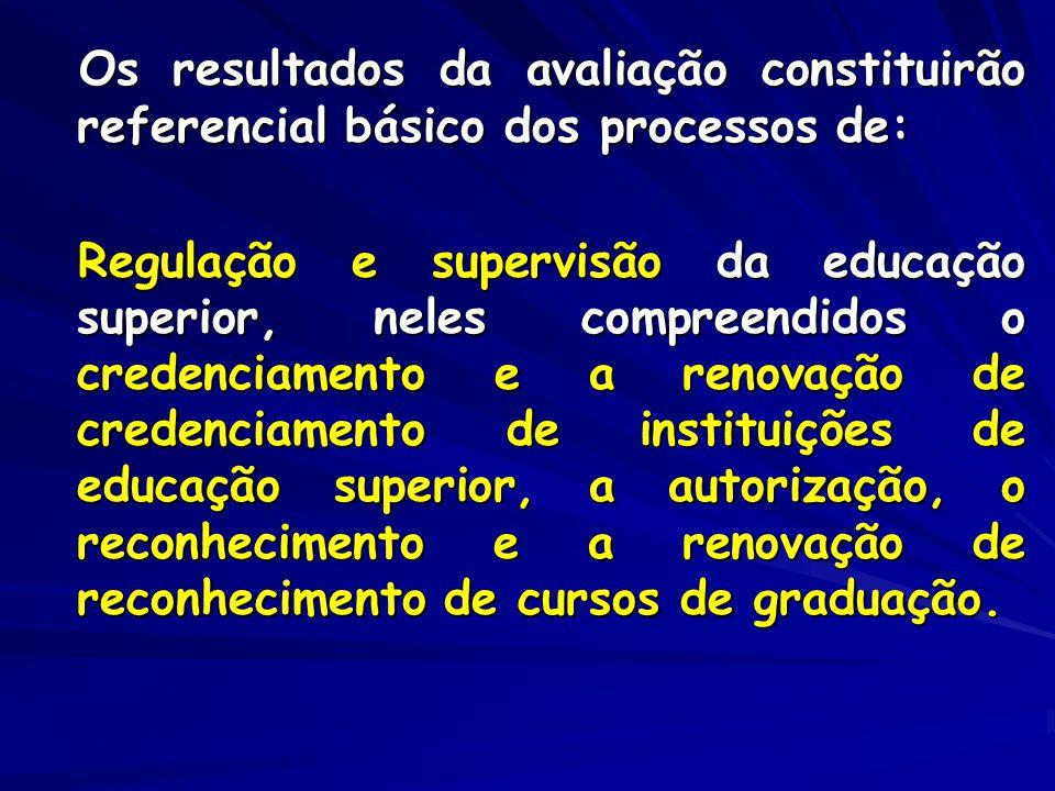Os resultados da avaliação constituirão referencial básico dos processos de: Os resultados da avaliação constituirão referencial básico dos processos