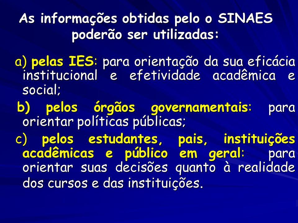 As informações obtidas pelo o SINAES poderão ser utilizadas: a) pelas IES: para orientação da sua eficácia institucional e efetividade acadêmica e social; a) pelas IES: para orientação da sua eficácia institucional e efetividade acadêmica e social; b) pelos órgãos governamentais: para orientar políticas públicas; b) pelos órgãos governamentais: para orientar políticas públicas; c) pelos estudantes, pais, instituições acadêmicas e público em geral: para orientar suas decisões quanto à realidade dos cursos e das instituições.